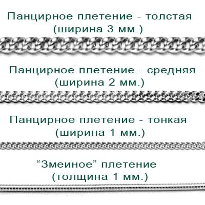 Технологии плетения цепочек