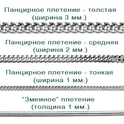 Какие плетения серебряных цепочек